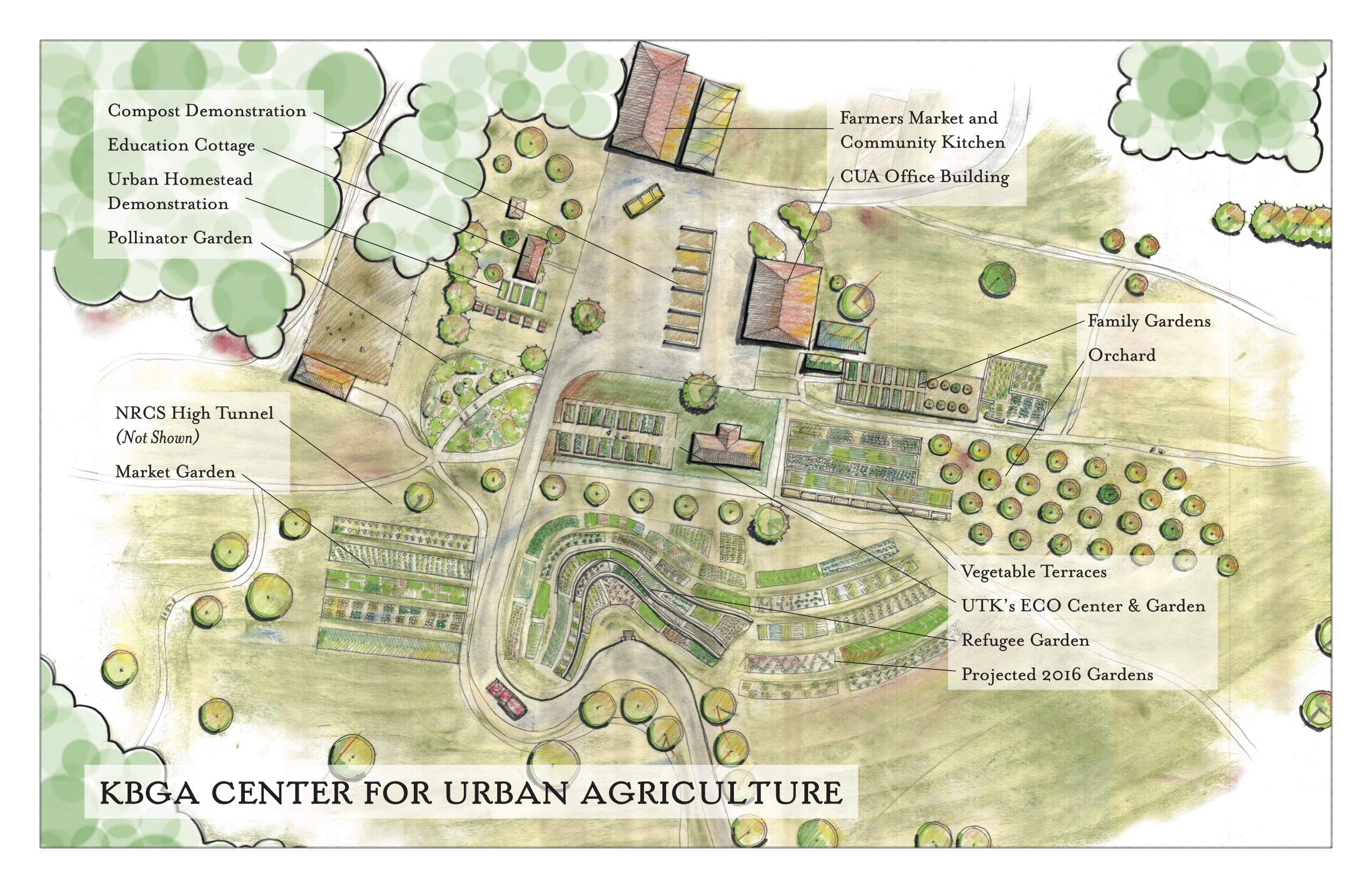 KBGA's Center for Urban Agriculture